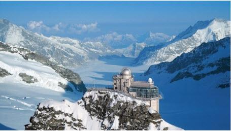 Jungfraujoch - The Top of Europe