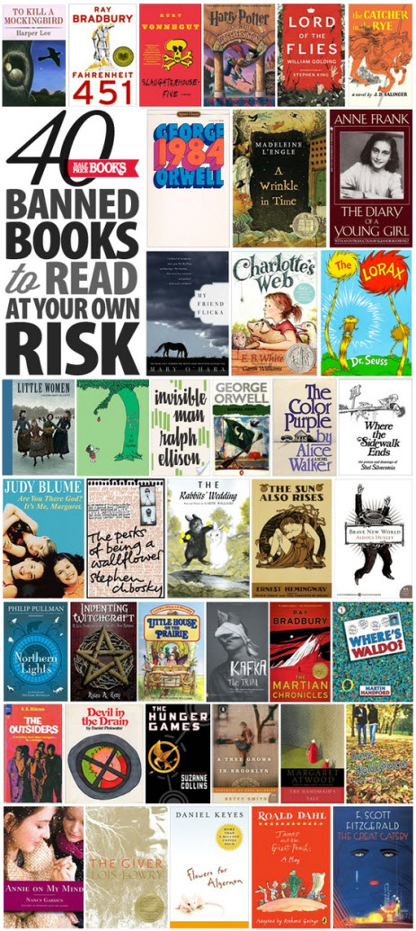 40 Top Banned Books
