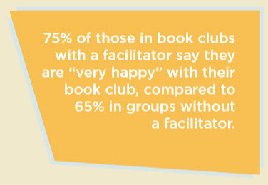 75% of those in book clubs with a facilitator say they are