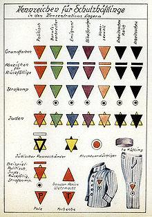 Nazi prisoner identification chart