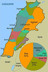 map of the distribution of Lebanon's religious groups