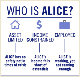 United Way ALICE