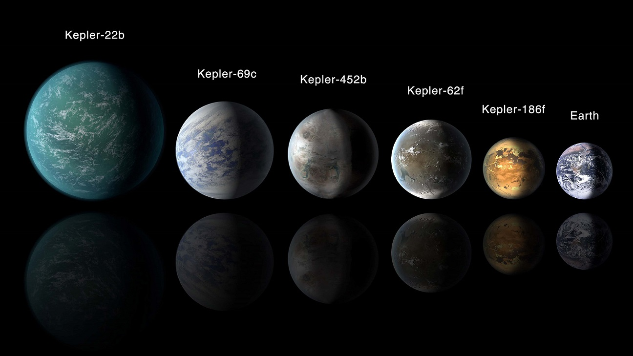 Exoplanets that resemble Earth discovered by Kepler